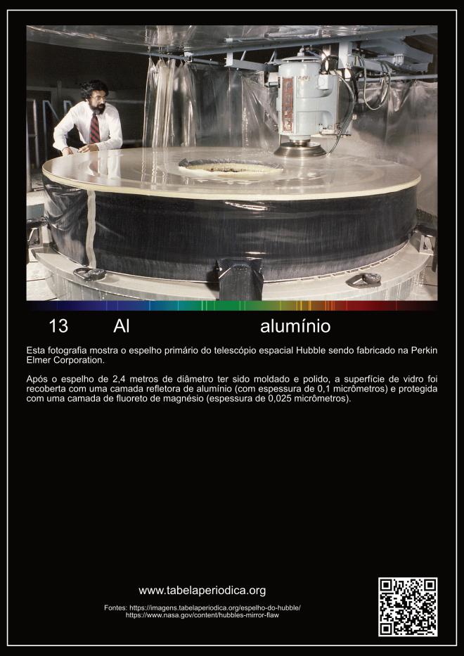 Sobre o uso do alumínio na astronomia