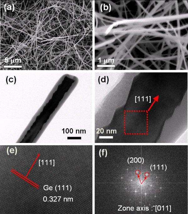 nanotecnologia do elemento germânio