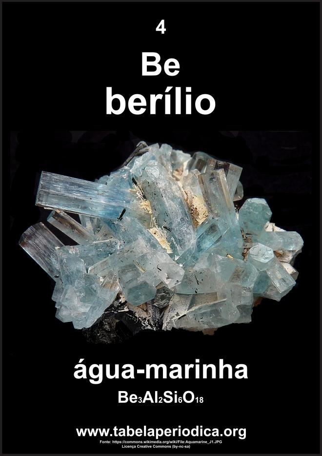 gema água-marinha