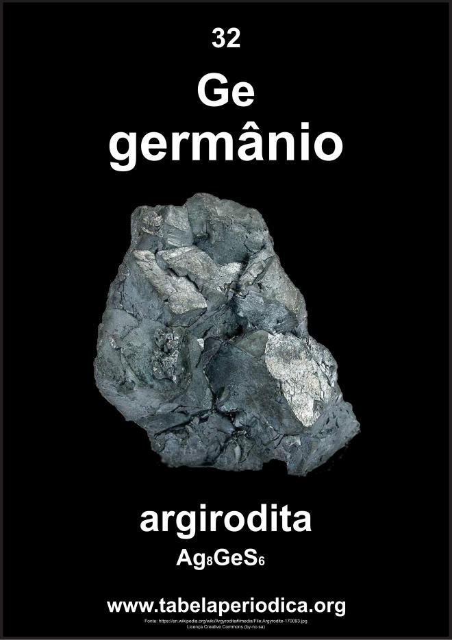 argirodita contém germânio