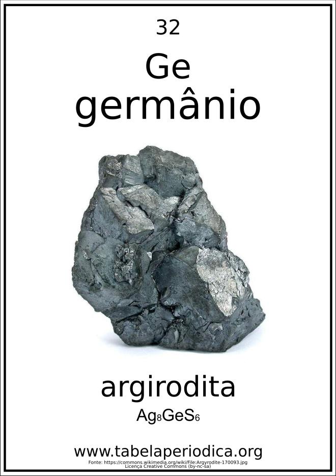 geologia do germânio