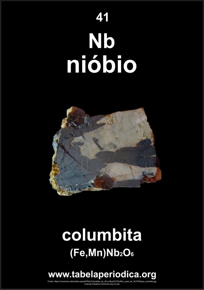 mineral columbita que contém nióbio
