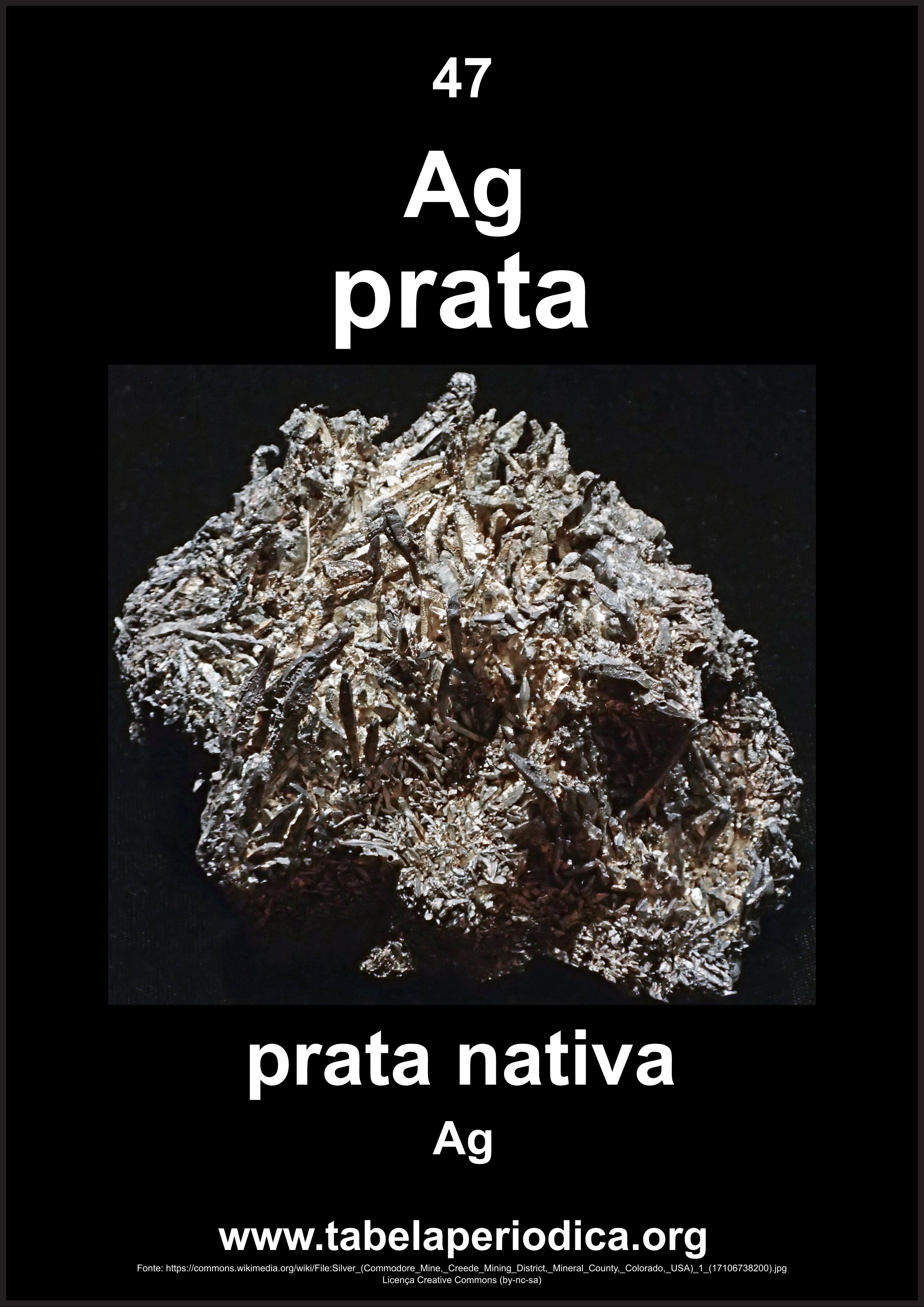 Mineral prata nativa | Imagens da Tabela Periódica