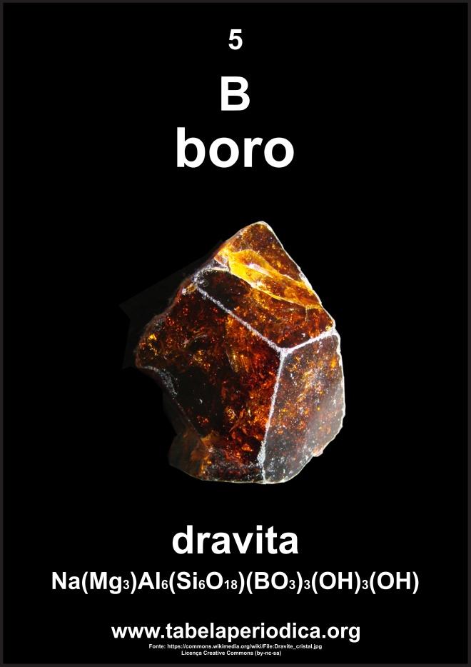 mineralogia do elemento químico boro